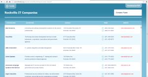 New REDI Company List Page