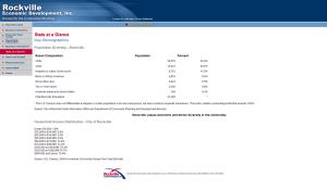 REDI Original Demographics Page
